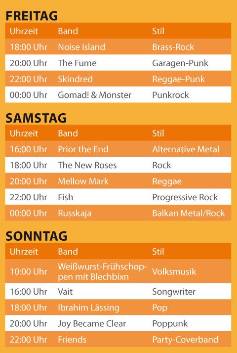 festival-holledau-2015-b
